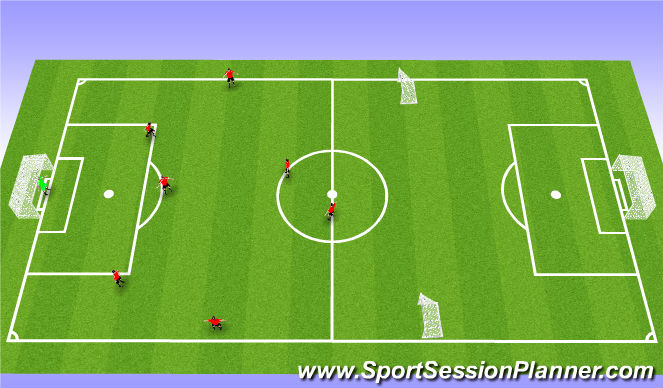 Football/Soccer Session Plan Drill (Colour): Playing out from the Back