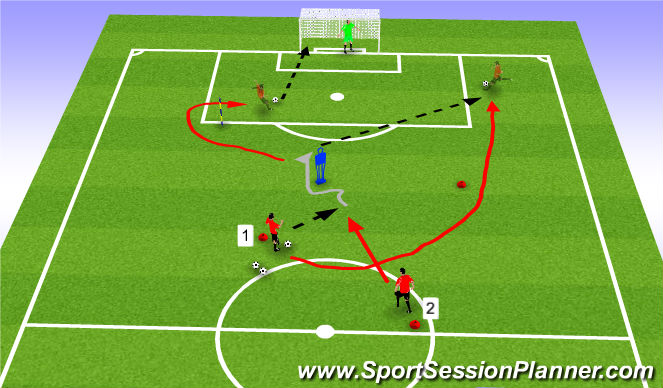 Football/Soccer Session Plan Drill (Colour): Overlap Combination Play & Finish