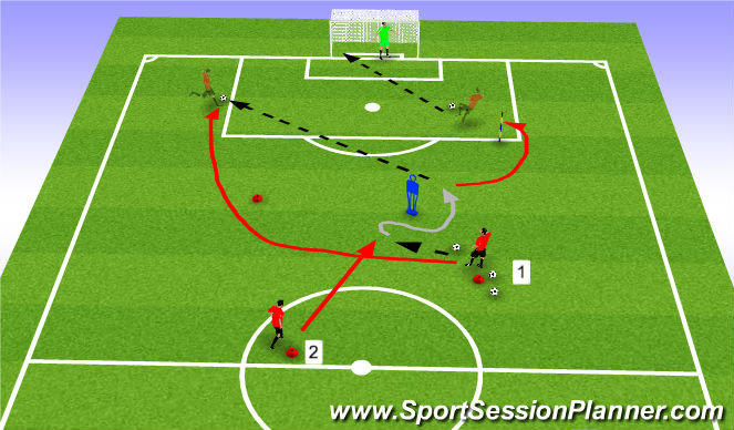 Football/Soccer Session Plan Drill (Colour): Overlap Combination Play & Finish - Left/Right