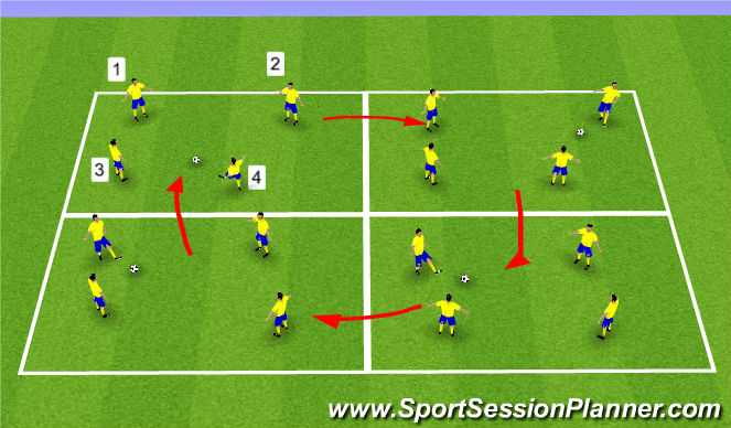 Football/Soccer Session Plan Drill (Colour): Gaining Possession