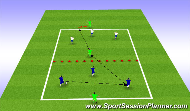 Football/Soccer Session Plan Drill (Colour): 3v3+1 Zones
