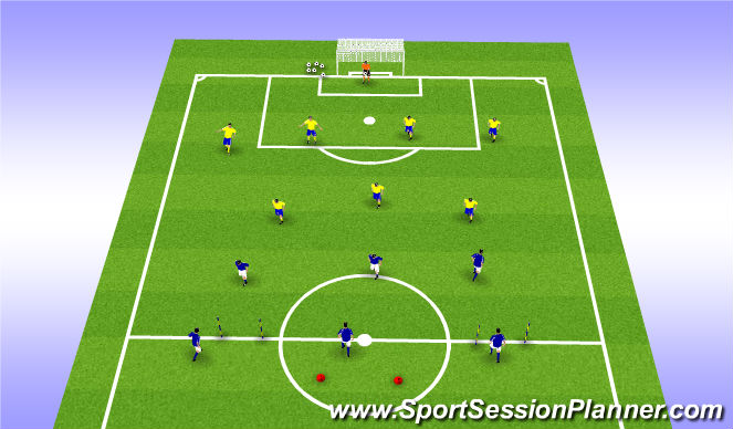 Football/Soccer Session Plan Drill (Colour): Pressing play from back