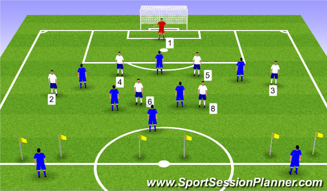 Football/Soccer Session Plan Drill (Colour): 7v8 half field