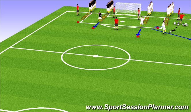 Football/Soccer Session Plan Drill (Colour): Warm-up: Speed & Agility