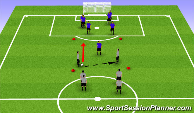 Football/Soccer Session Plan Drill (Colour): 2 v 1 Def