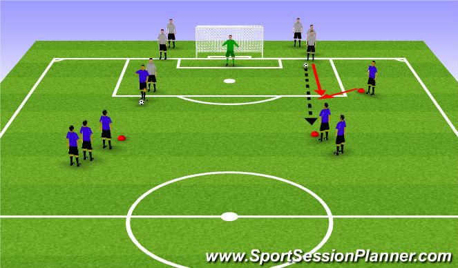 Football/Soccer Session Plan Drill (Colour): 1 v 1 and 2 v 1 to goal