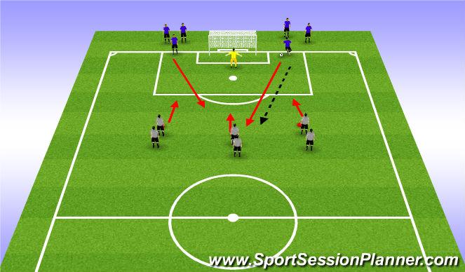 Football/Soccer Session Plan Drill (Colour): 3 v 2 to goal