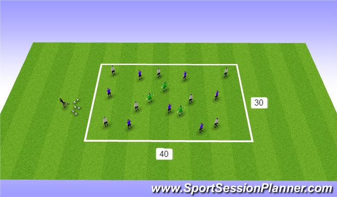 Football/Soccer Session Plan Drill (Colour): SSG 7 v 7 +3