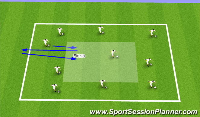 Football/Soccer Session Plan Drill (Colour): Skill Application