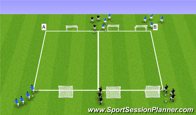 Football/Soccer Session Plan Drill (Colour): Fyling Changes