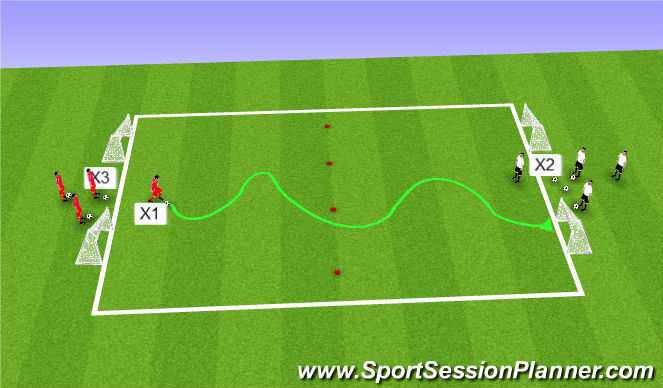 Football/Soccer Session Plan Drill (Colour): 1 vs 1 Quick Attack