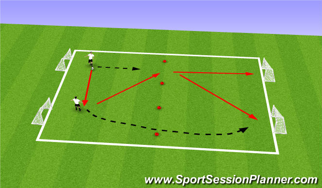Football/Soccer Session Plan Drill (Colour): 2 vs 2 Quick Attack