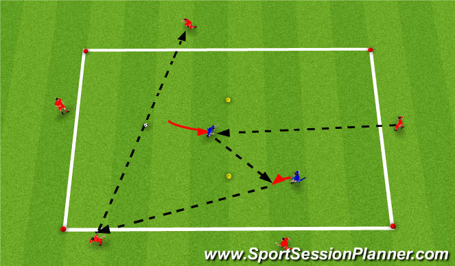 Football/Soccer Session Plan Drill (Colour): Upphitun2: