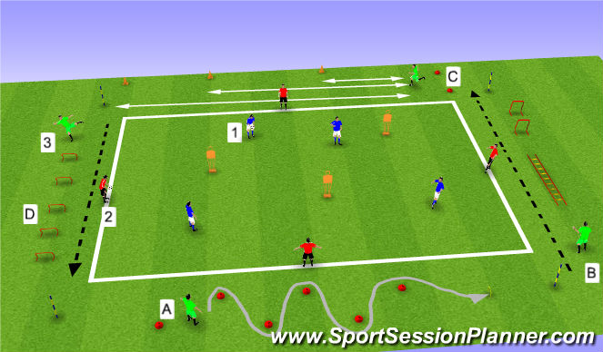 Football/Soccer Session Plan Drill (Colour): SAQ Warm Up & Football