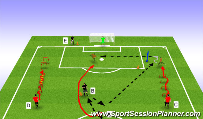Football/Soccer Session Plan Drill (Colour): Combination, wide man delivery play and finishing