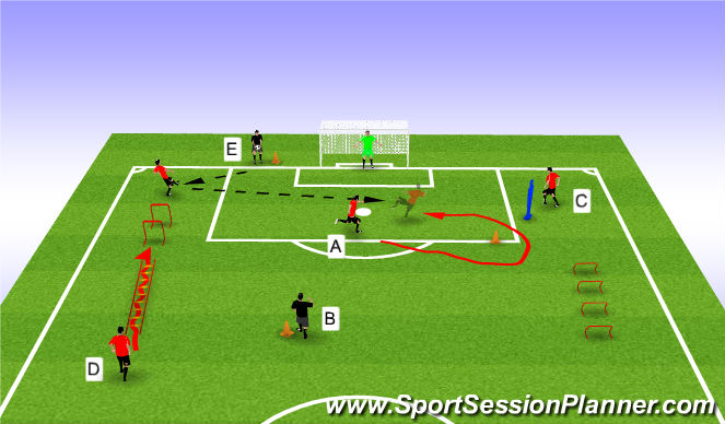Football/Soccer Session Plan Drill (Colour): Combination, wide man delivery play and finishing _ Prt 2