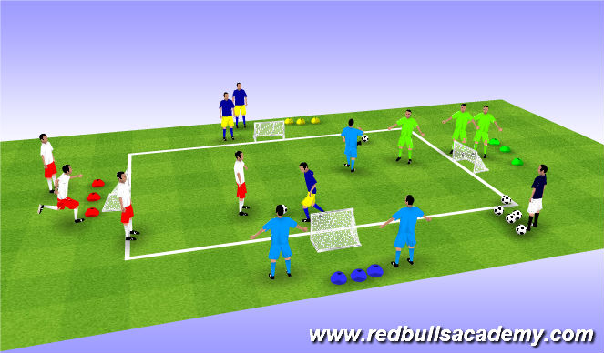 Football/Soccer Session Plan Drill (Colour): 1v1 Four Goal Challenge
