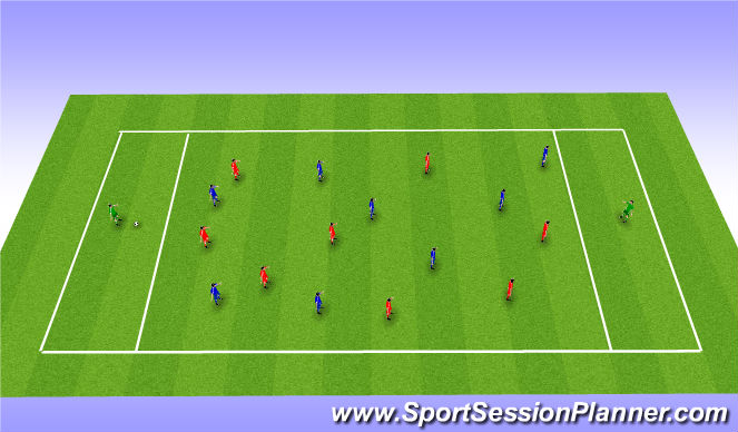 Football/Soccer Session Plan Drill (Colour): Possession with goalies
