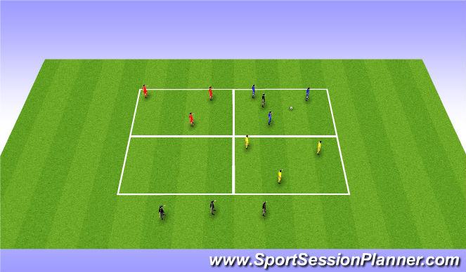 Football/Soccer Session Plan Drill (Colour): 3 v 1