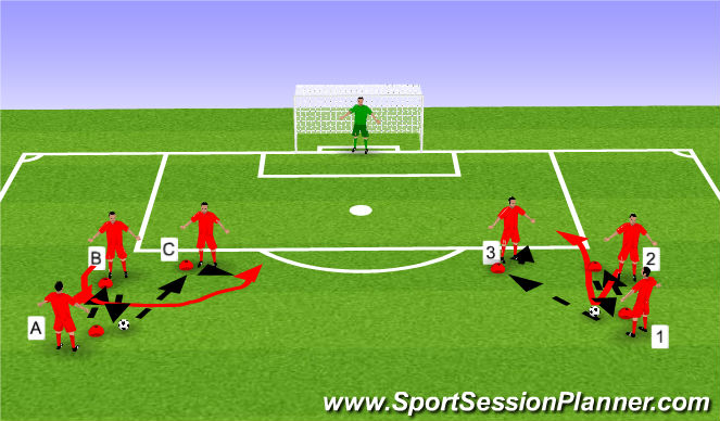 Football/Soccer Session Plan Drill (Colour): Angled shooting