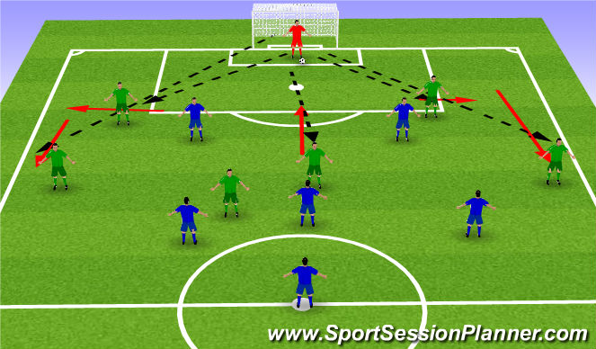 Football/Soccer Session Plan Drill (Colour): Defensive Shape