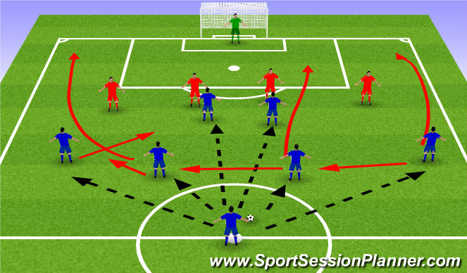 Football/Soccer Session Plan Drill (Colour): Midfield Shape