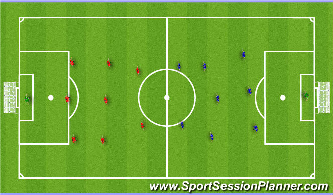 Football/Soccer Session Plan Drill (Colour): Over half way line game