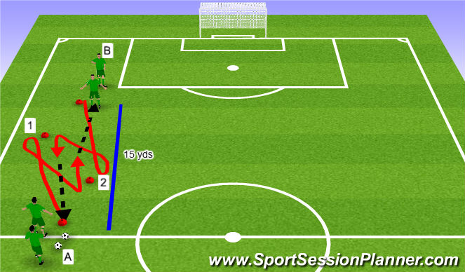 Football/Soccer Session Plan Drill (Colour): Two turns at a cone