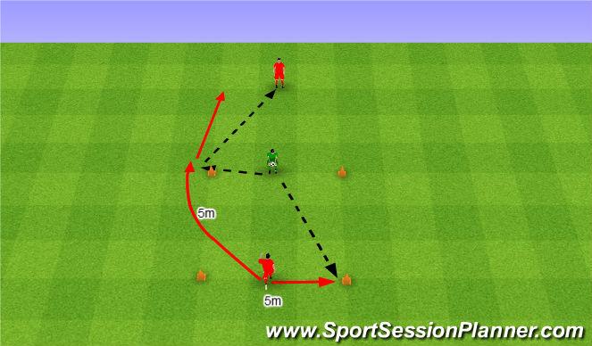 Football/Soccer Session Plan Drill (Colour): Shuffle and forward reaction. Dostawny i sprint przodem.