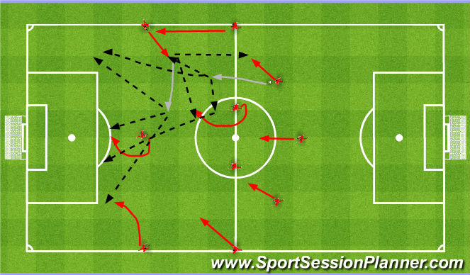 Football/Soccer Session Plan Drill (Colour): 2nd and 3rd phase of the attack. Druga i trzecia faza ataku.