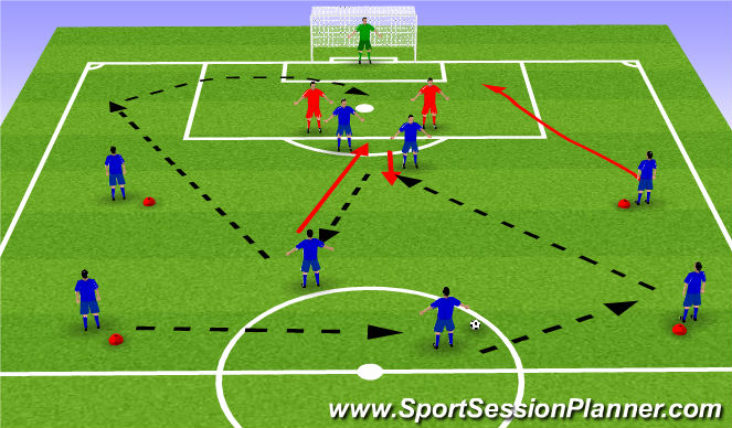 Football/Soccer Session Plan Drill (Colour): Cross & Finish 1