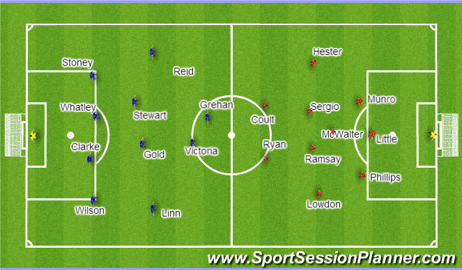 Football/Soccer Session Plan Drill (Colour): Game/Shape 1