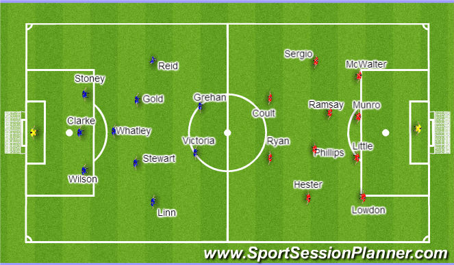 Football/Soccer Session Plan Drill (Colour): Game/Shape 2