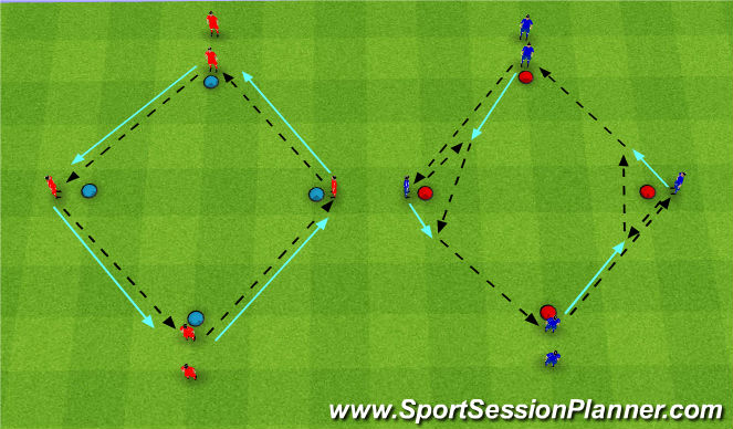 Football/Soccer Session Plan Drill (Colour): Diamond Drill - Unopposed