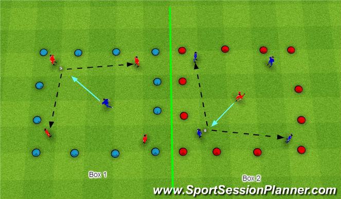 Football/Soccer Session Plan Drill (Colour): 4v1 / 8v2  -  Opposed