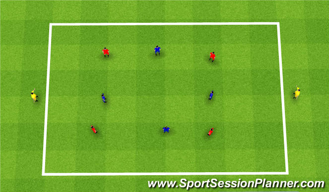 Football/Soccer Session Plan Drill (Colour): SSG - End Players
