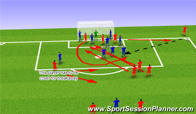 Football/Soccer Session Plan Drill (Colour): Set Piece 1