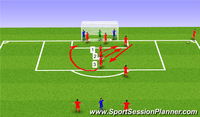 Football/Soccer Session Plan Drill (Colour): Set Piece 3