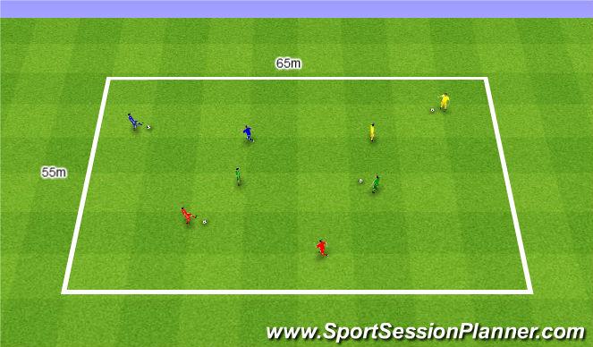 Football/Soccer Session Plan Drill (Colour): Passing over various distances and touches. Podania różne odległości i ilości kontaktów.