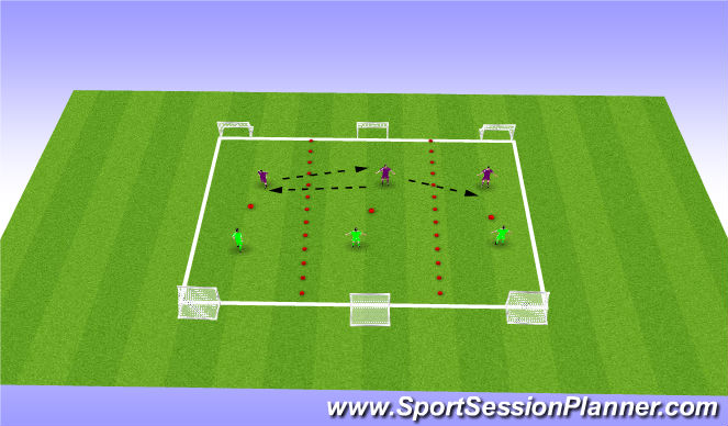 Football/Soccer Session Plan Drill (Colour): 6 goal game 3v3
