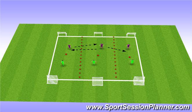 Football/Soccer Session Plan Drill (Colour): 6 goal game 3v3