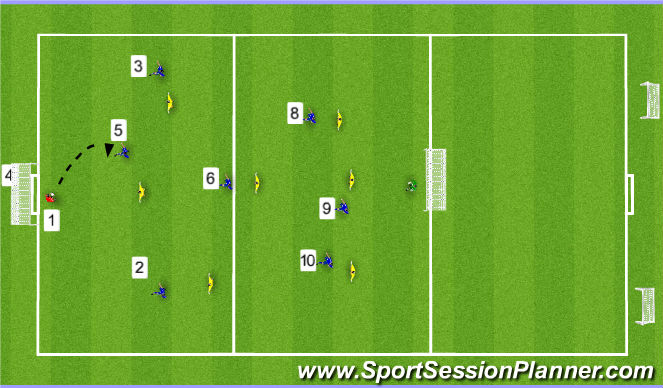 Football/Soccer Session Plan Drill (Colour): Expended Activity