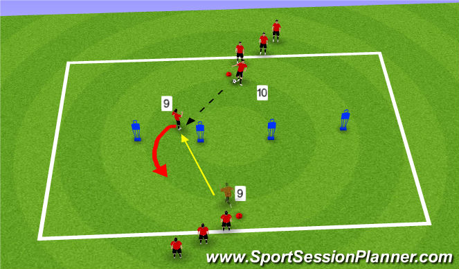 Football/Soccer Session Plan Drill (Colour): Turning Drill