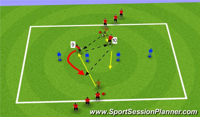 Football/Soccer Session Plan Drill (Colour): Set/Through Ball