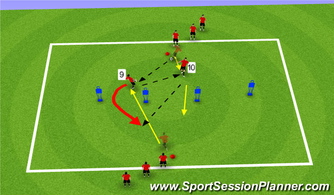 Football/Soccer Session Plan Drill (Colour): Set/Through Ball
