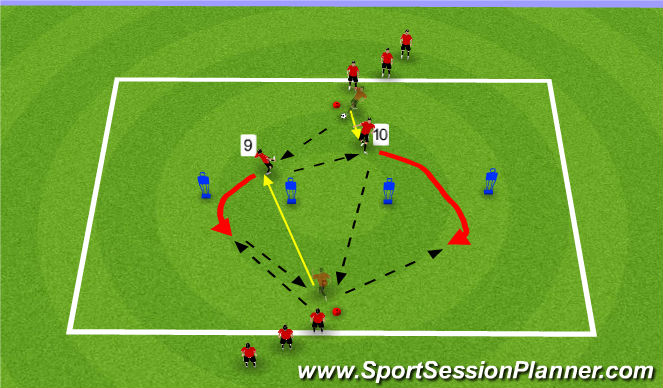 Football/Soccer Session Plan Drill (Colour): Midfielder to Striker
