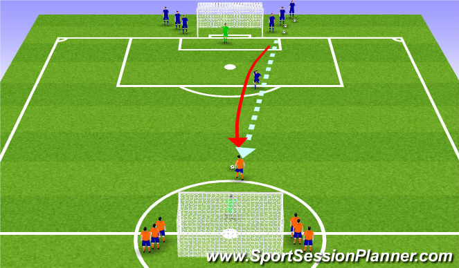 Football/Soccer Session Plan Drill (Colour): 1v1, 2v1, 3,v2