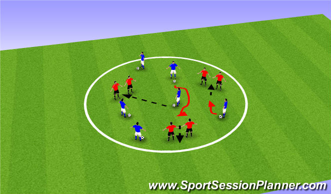 Football/Soccer Session Plan Drill (Colour): Moving Goals