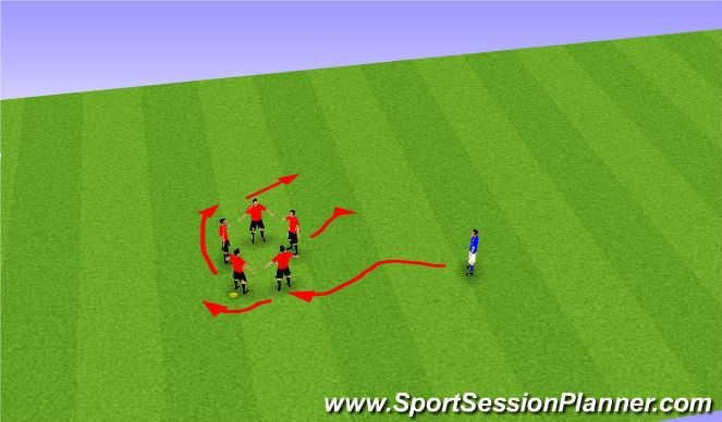 Football/Soccer Session Plan Drill (Colour): Driver of the Bib!