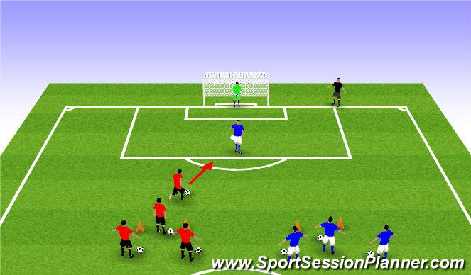 Football/Soccer Session Plan Drill (Colour): Team 1 v 1 Defend & Attack